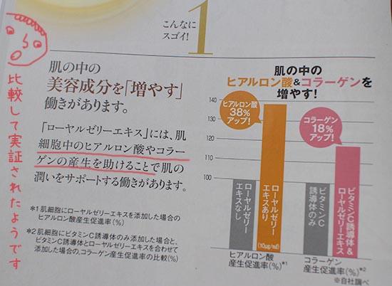 山田養蜂所 化粧品 口コミ
