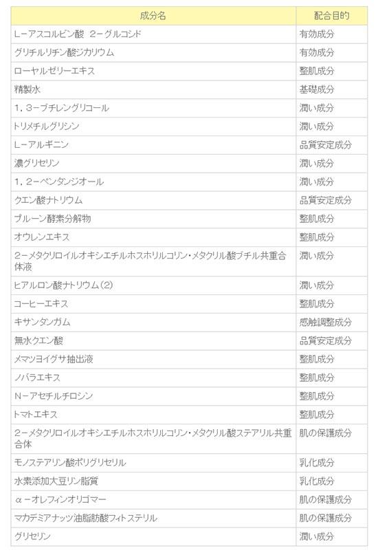 薬用 RJエッセンス 山田養蜂所スキンケア化粧品 全成分