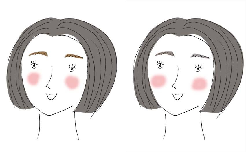 あさイチ 眉毛の色 間違い 正しい選び方